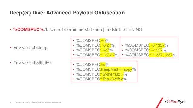 • %COMSPEC% /b /c start /b /min netstat -ano | findstr LISTENING • Env var substring • Env var substitution 60 • %COMSPEC:...