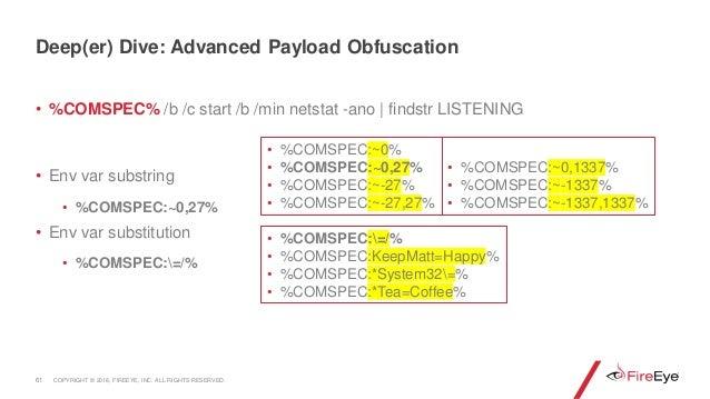 • %COMSPEC% /b /c start /b /min netstat -ano | findstr LISTENING • Env var substring • %COMSPEC:~0,27% • Env var substitut...