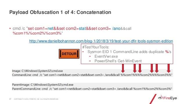 """• cmd /c """"set com1=net&&set com2=stat&&set com3= /ano&&call %com1%%com2%%com3%"""" 97 #TestYourTools: • Sysmon EID 1 CommandL..."""