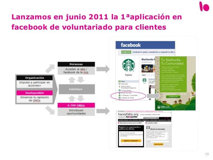 Lanzamos en junio 2011 la 1ªaplicación en facebook de voluntariado para clientes