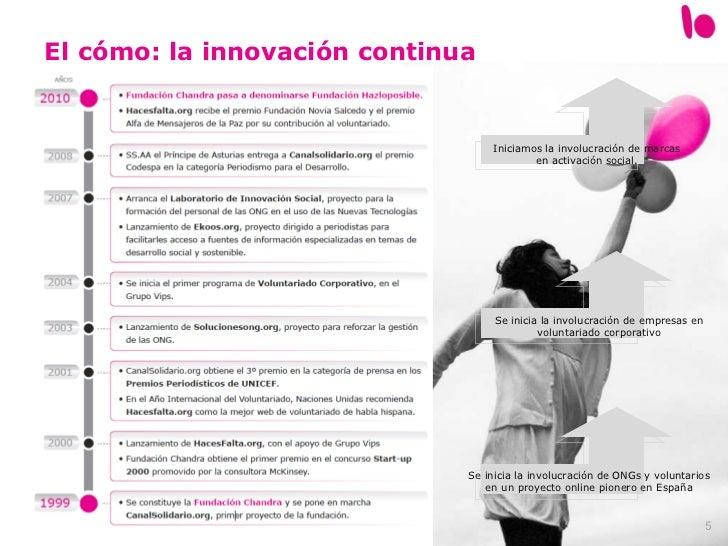 El cómo: la innovación continua Se inicia la involucración de ONGs y voluntarios en un proyecto online pionero en España S...