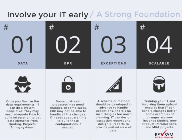 Involve your it early