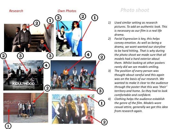 In what ways does your media products use[1] Slide 3