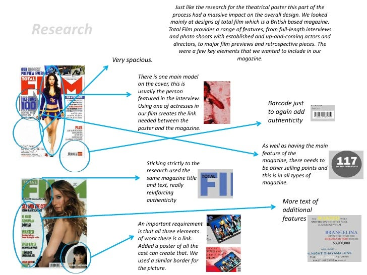 In what ways does your media product use mag (1) Slide 2