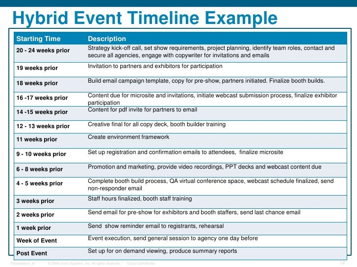Inside Look: How Cisco Is Leveraging Hybrid Events To Deliver More Va…