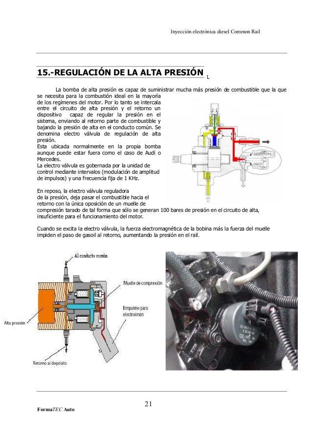 Renault Master Laguna espace 2.2 2,5 Dci combustible Ferrocarril alivio limitador de válvula