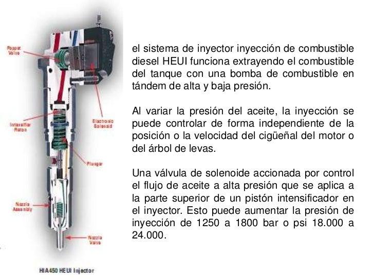 Resultado de imagen para INYECTORES DE GASOIL