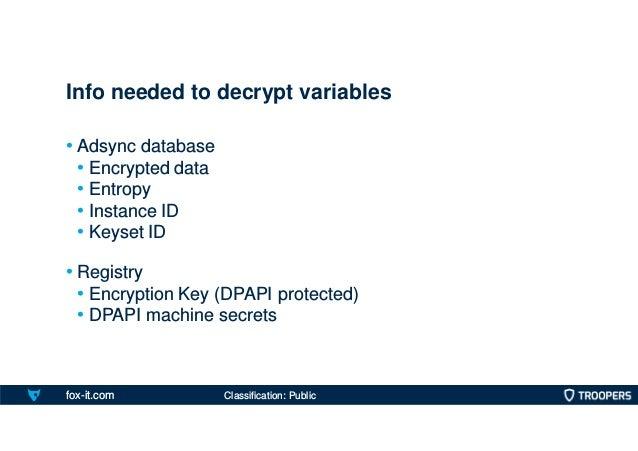 fox-it.com • Adsync database • Encrypted data • Entropy • Instance ID • Keyset ID • Registry • Encryption Key (DPAPI prote...