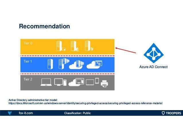 fox-it.com Recommendation Azure AD Connect Active Directory administrative tier model: https://docs.Microsoft.com/en-us/wi...