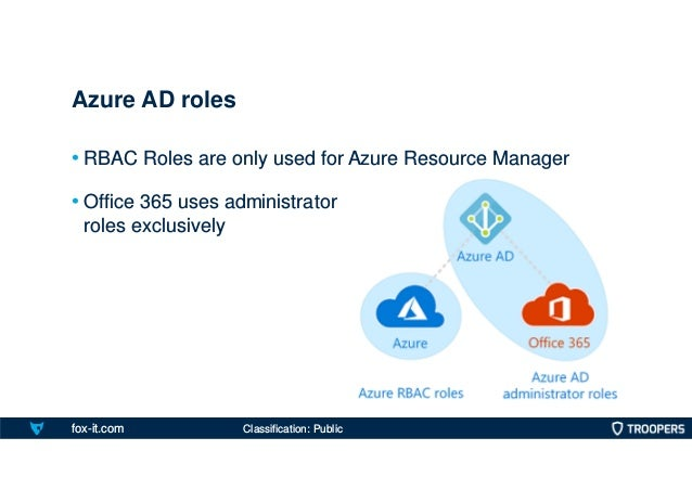 fox-it.com • RBAC Roles are only used for Azure Resource Manager • Office 365 uses administrator roles exclusively Azure A...