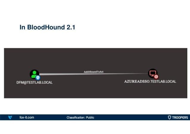 fox-it.com In BloodHound 2.1 Classification: Public