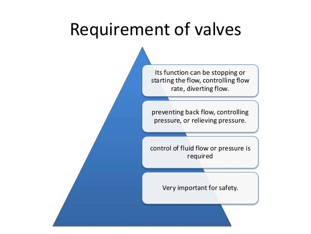 Requirement of valves Its function can be stopping or starting the flow, controlling flow rate, diverting flow. preventing...
