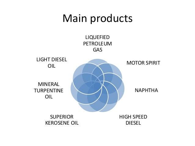 Main products LIQUEFIED PETROLEUM GAS MOTOR SPIRIT NAPHTHA HIGH SPEED DIESEL SUPERIOR KEROSENE OIL MINERAL TURPENTINE OIL ...