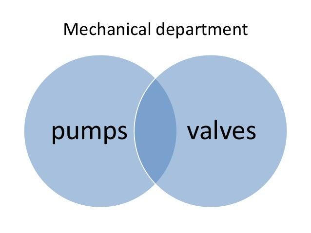 Mechanical department pumps valves