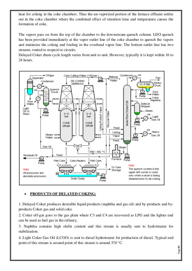 Iocl industrial training_chemical_engineering_report