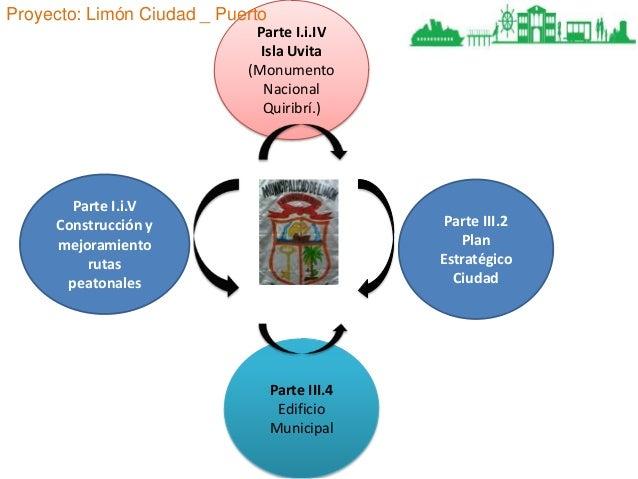 Proyecto: Limón Ciudad _ Puerto Parte I.i.IV Isla Uvita (Monumento Nacional Quiribrí.)  Parte I.i.V Construcción y mejoram...