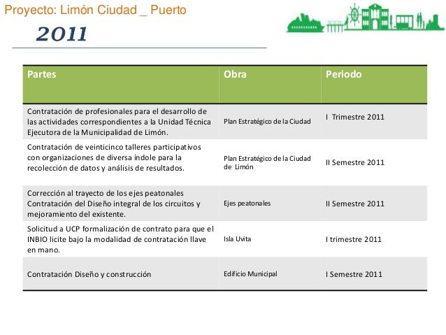 Proyecto: Limón Ciudad _ Puerto  2011  Partes  Obra  Contratación de profesionales para el desarrollo de las actividades c...