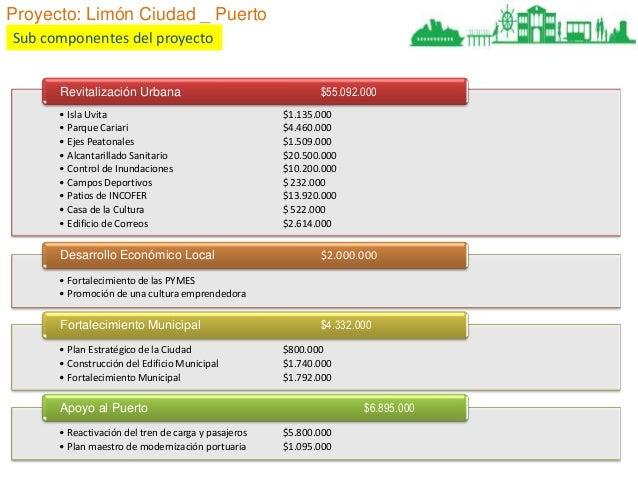 Proyecto: Limón Ciudad _ Puerto Sub componentes del proyecto  Revitalización Urbana • Isla Uvita • Parque Cariari • Ejes P...
