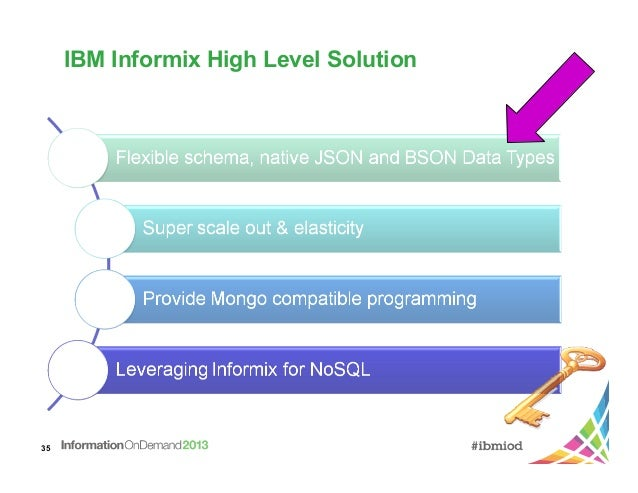 NoSQL Deepdive - with Informix NoSQL  IOD 2013