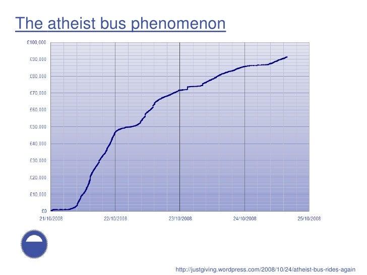 The atheist bus phenomenon                        http://justgiving.wordpress.com/2008/10/24/atheist-bus-rides-again