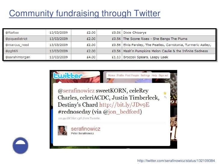 Community fundraising through Twitter                                    http://twitter.com/serafinowicz/status/132109384
