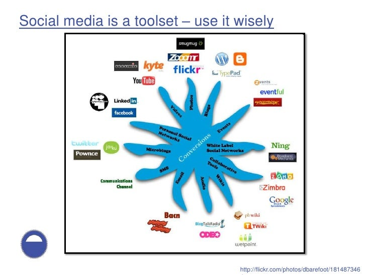Social media is a toolset – use it wisely                                        http://flickr.com/photos/dbarefoot/181487...