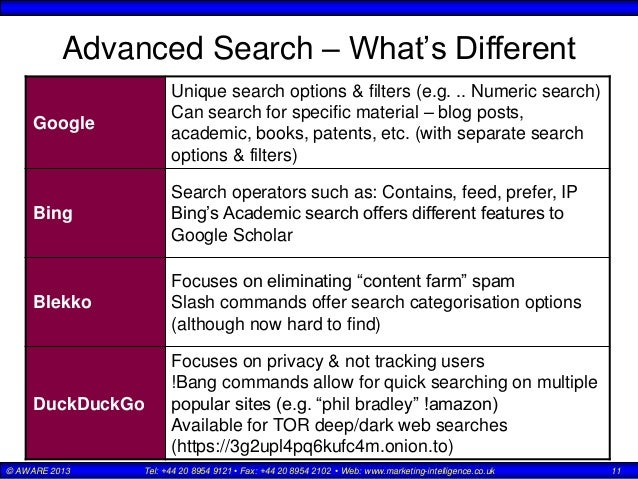 google search commands