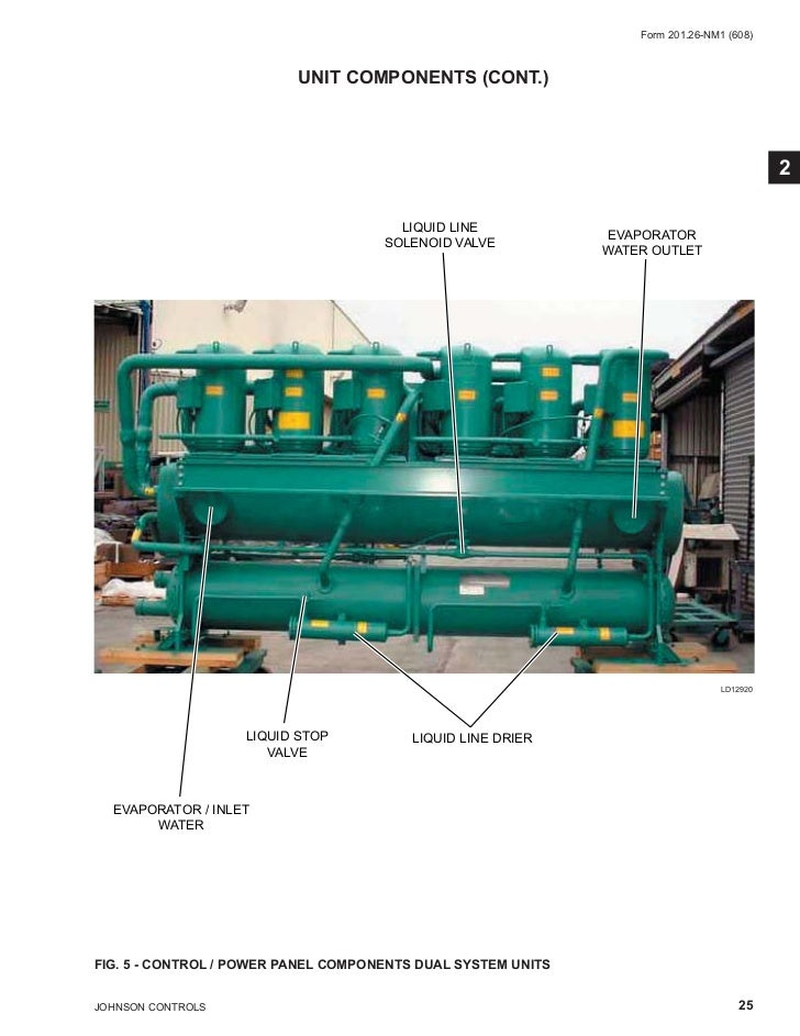 York Chiller Installation Manual