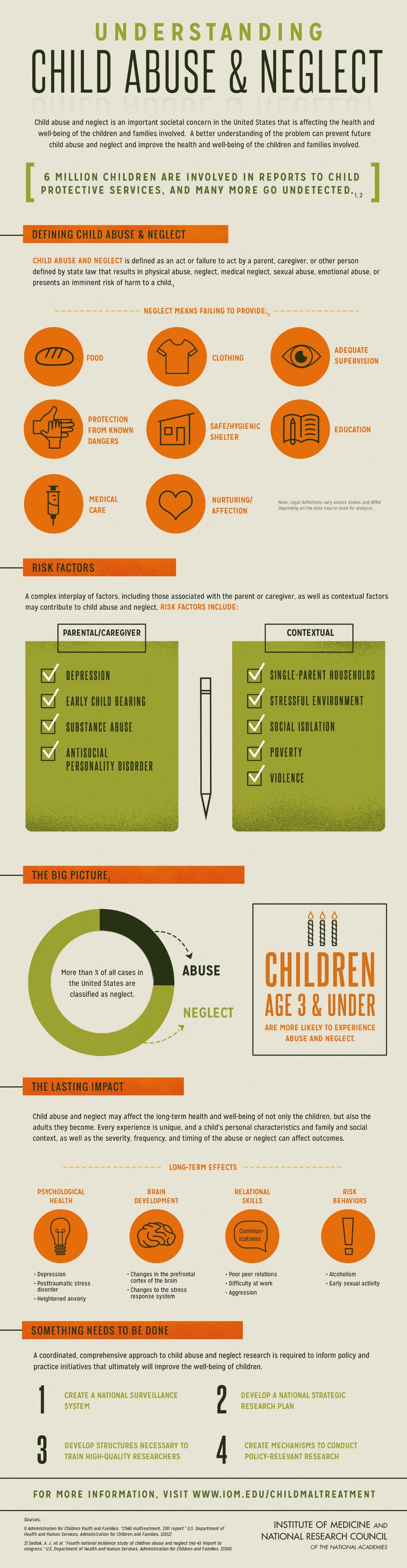 Understanding Child Abuse and Neglect Infographic