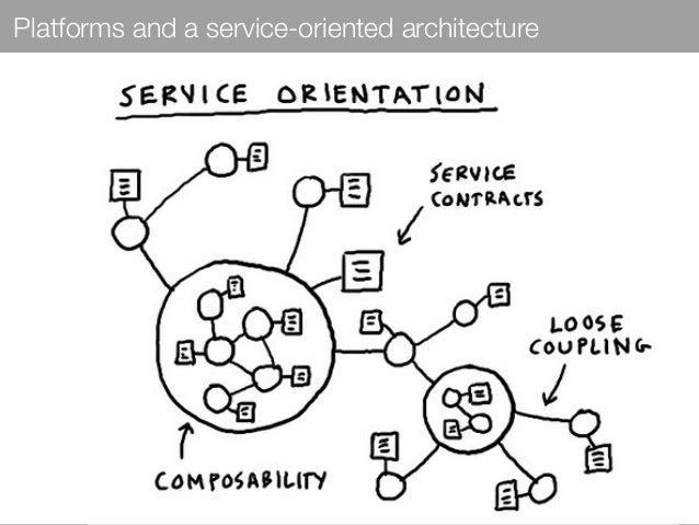 Defining The Operating Model For The Digital Enterprise 66548997 on shared leadership model