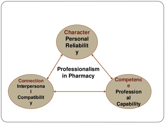 professionalism in pharmacy Doctor of pharmacy (pharmd) professional program pharmacists help people live healthier, better lives the doctor of pharmacy (pharmd) degree, offered in chicago and rockford, is the highest level of professional education in pharmacy and has been approved by the accreditation council for pharmacy education (acpe) as the sole.