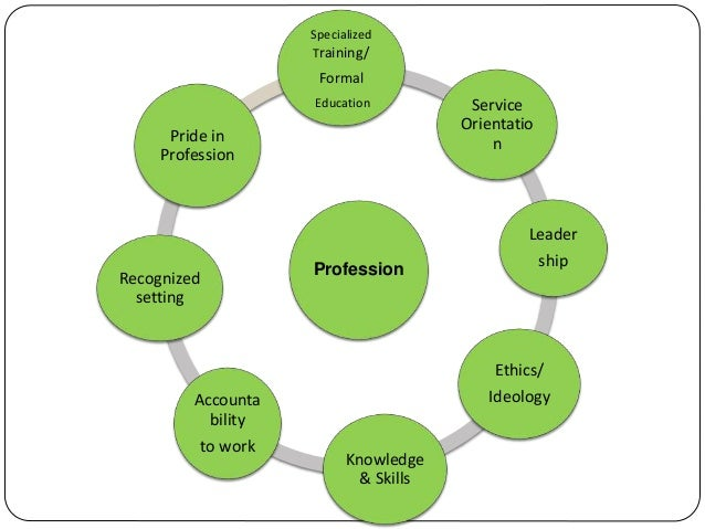 professionalism in pharmacy Tenets of professionalism for pharmacy students american college of clinical  pharmacy key words: pharmacy students, professionalism,.