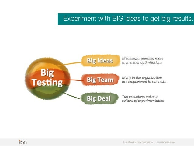 © i-on interactive, inc. All rights reserved • www.ioninteractive.com Experiment with BIG ideas to get big results.