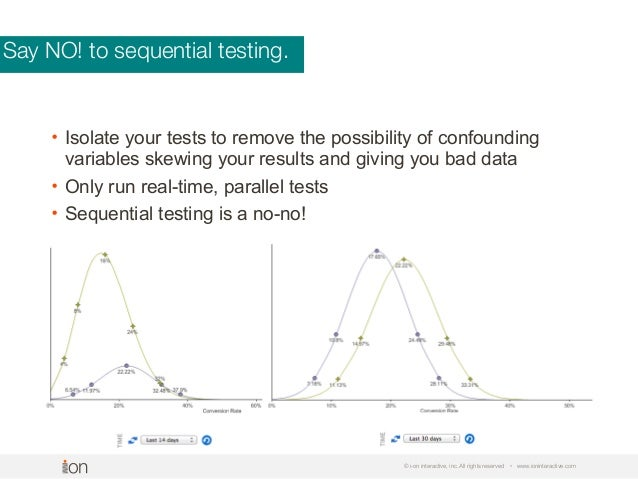 © i-on interactive, inc. All rights reserved • www.ioninteractive.com Say NO! to sequential testing. • Isolate your tests ...