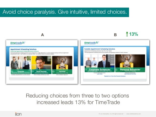 Avoid choice paralysis. Give intuitive, limited choices. © i-on interactive, inc. All rights reserved • www.ioninteractive...