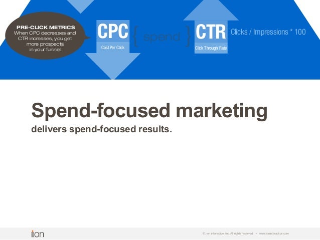 © i-on interactive, inc. All rights reserved • www.ioninteractive.com {spend } PRE-CLICK METRICS When CPC decreases and CT...