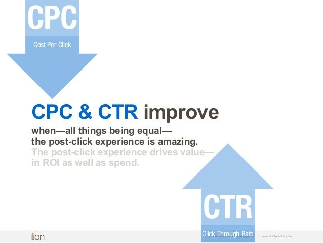 © i-on interactive, inc. All rights reserved • www.ioninteractive.com CPC & CTR improve when—all things being equal— the p...