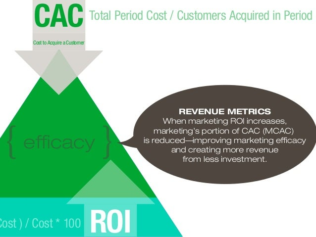 {efficacy } REVENUE METRICS When marketing ROI increases, marketing's portion of CAC (MCAC) is reduced—improving marketing ...