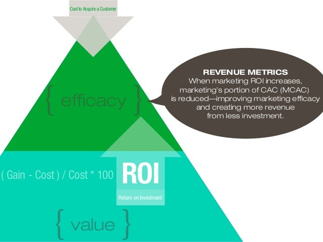 {value } {efficacy } REVENUE METRICS When marketing ROI increases, marketing's portion of CAC (MCAC) is reduced—improving m...