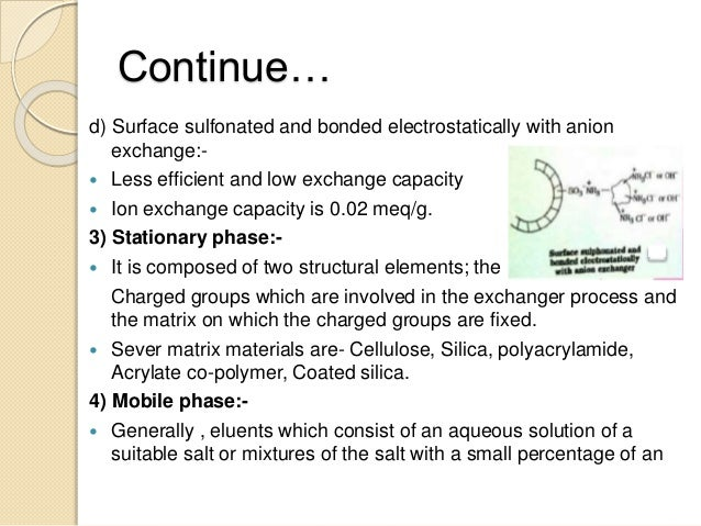 Continue… d) Surface sulfonated and bonded electrostatically with anion exchange:-  Less efficient and low exchange capac...