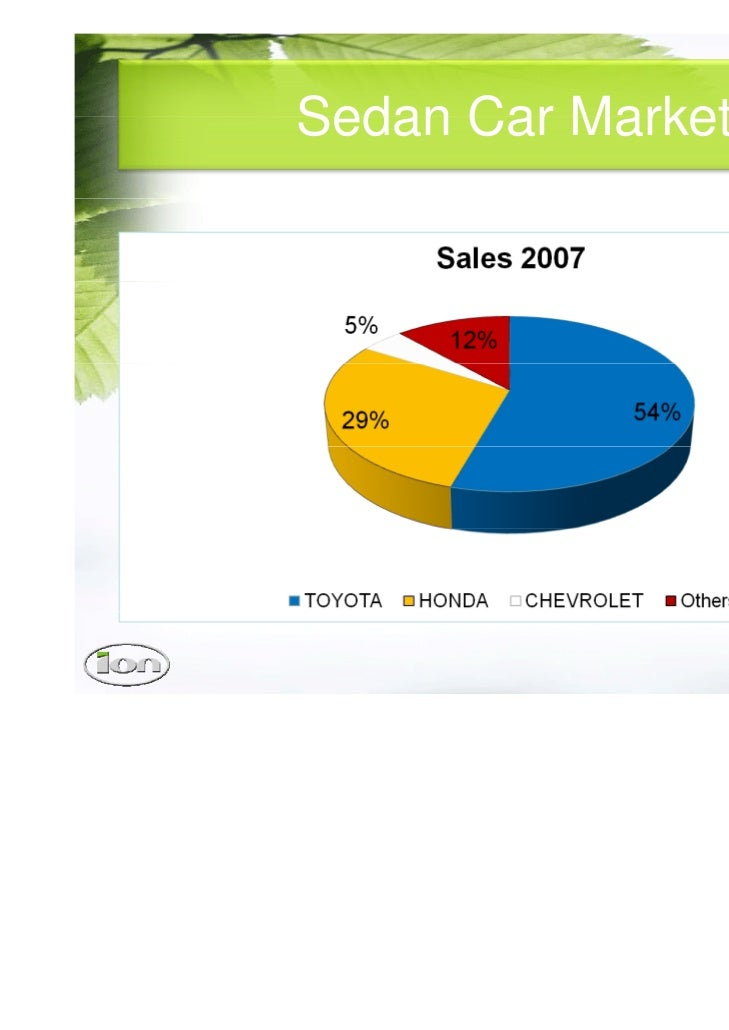 toyota imc plan 2008-05-09 •levi strauss & co was threatened by competition, because barriers of entry were relatively low in the jean market (excluding the patent) •some of levi's competitors include: –calvin klein –gap jeans.