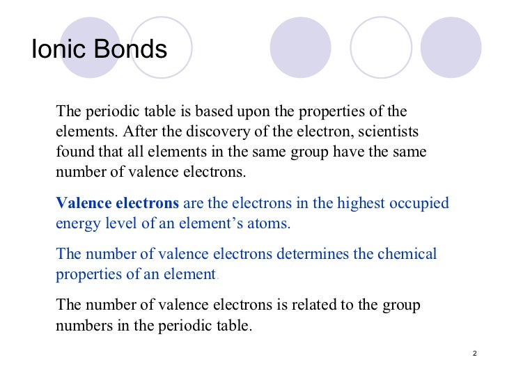 quiz worksheet ionic compound formation properties study com