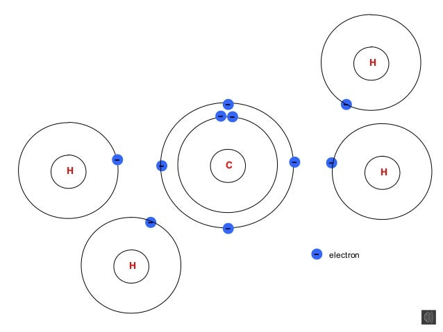 Ionic and covalent bonds exercise answers