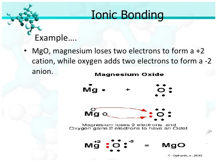 What is an ionic bond [definition,properties,examples].