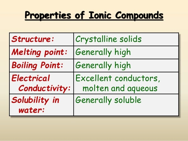 Properties of Ionic Compounds Structure: Crystalline solids Melting point: Generally high Boiling Point: Generally high El...