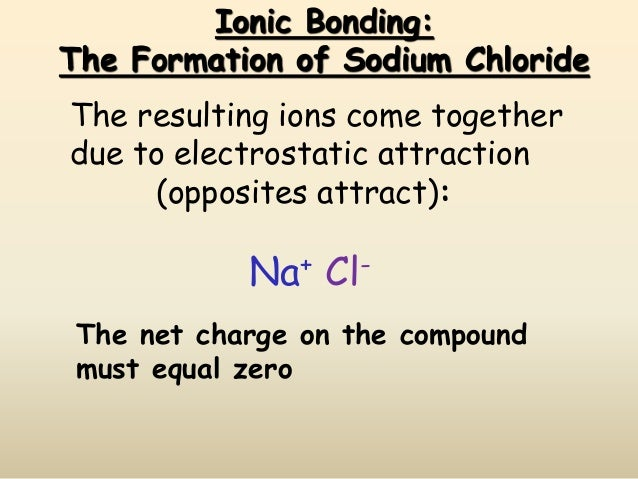 Ionic Bonding: The Formation of Sodium Chloride Cl-Na+ The resulting ions come together due to electrostatic attraction (o...