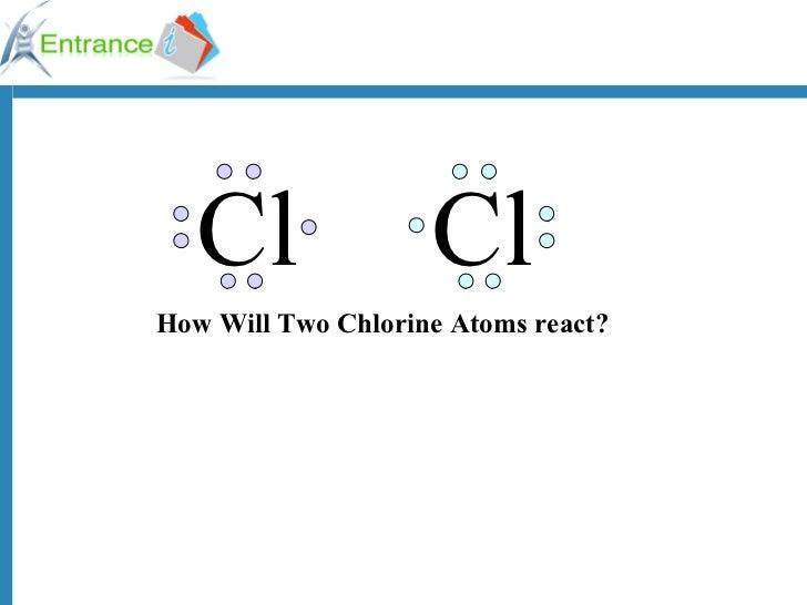 Ionic bonds ok1294990488