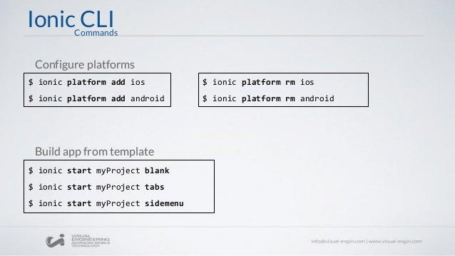 Workshop 15: Ionic framework