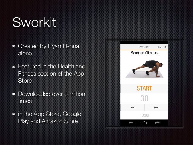 Sworkit Created by Ryan Hanna alone Featured in the Health and Fitness section of the App Store Downloaded over 3 million ...