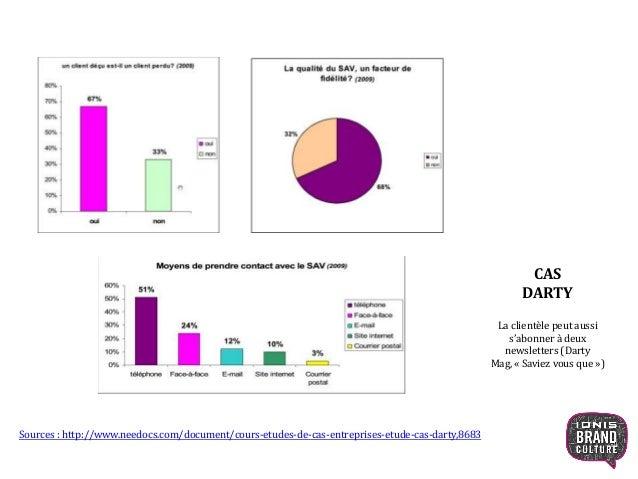 La campagne darty et contrat de confiance - Darty plan de campagne ...